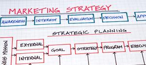quadrant holding strategy
